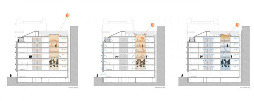 diaz-y-diaz-arquitectos-rehabilitacion-edificio-madrid-alcala-eficiencia-energetica-patio-eficiente-control-solar