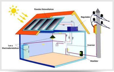 Implementación de instalación fotovoltaica en una PH