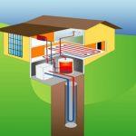 Diferentes aplicaciones de la geotermia