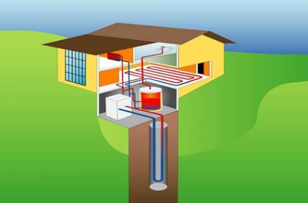 La geotermia para las viviendas unifamiliares como - En que consiste la energia geotermica ...